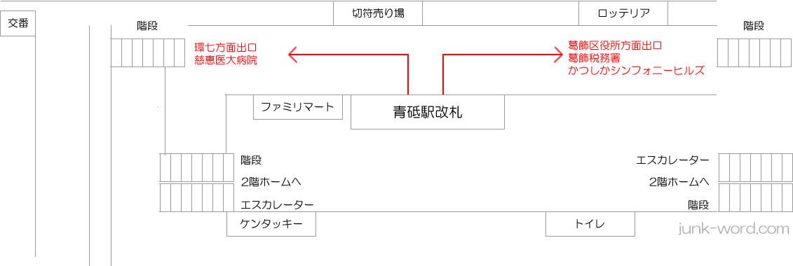 京成青砥駅改札口