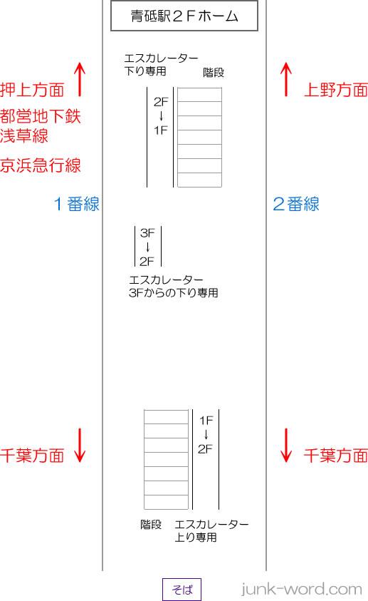 京成青砥駅構内図上り線ホーム
