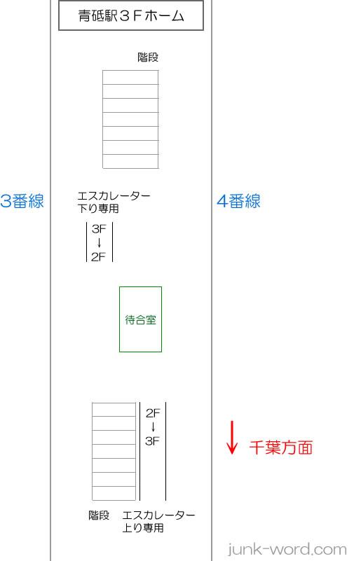 京成青砥駅構内図下り線ホーム