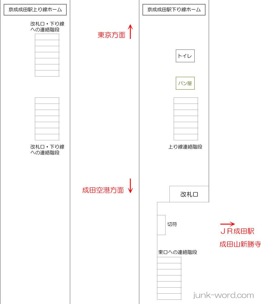 京成成田駅構内図・ホーム