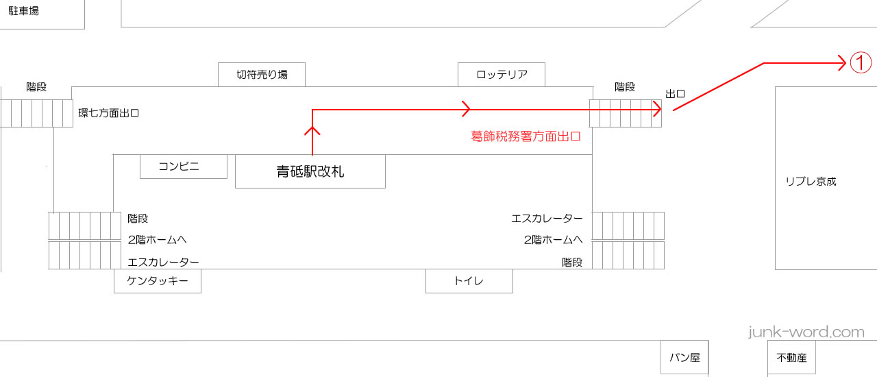 京成青砥駅改札 葛飾税務署方面出口