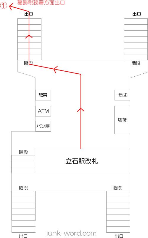 京成立石駅改札・葛飾税務署方面出口