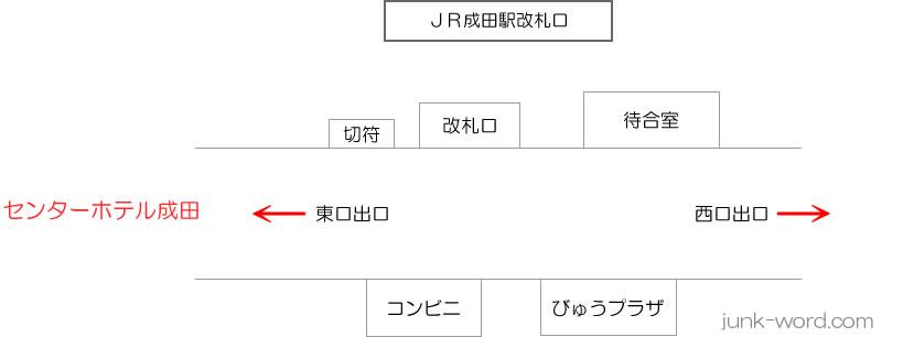 JR成田駅改札口・センターホテル成田方面への案内図