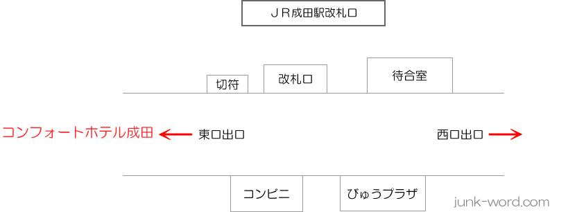 JR成田駅からコンフォートホテル成田行き方