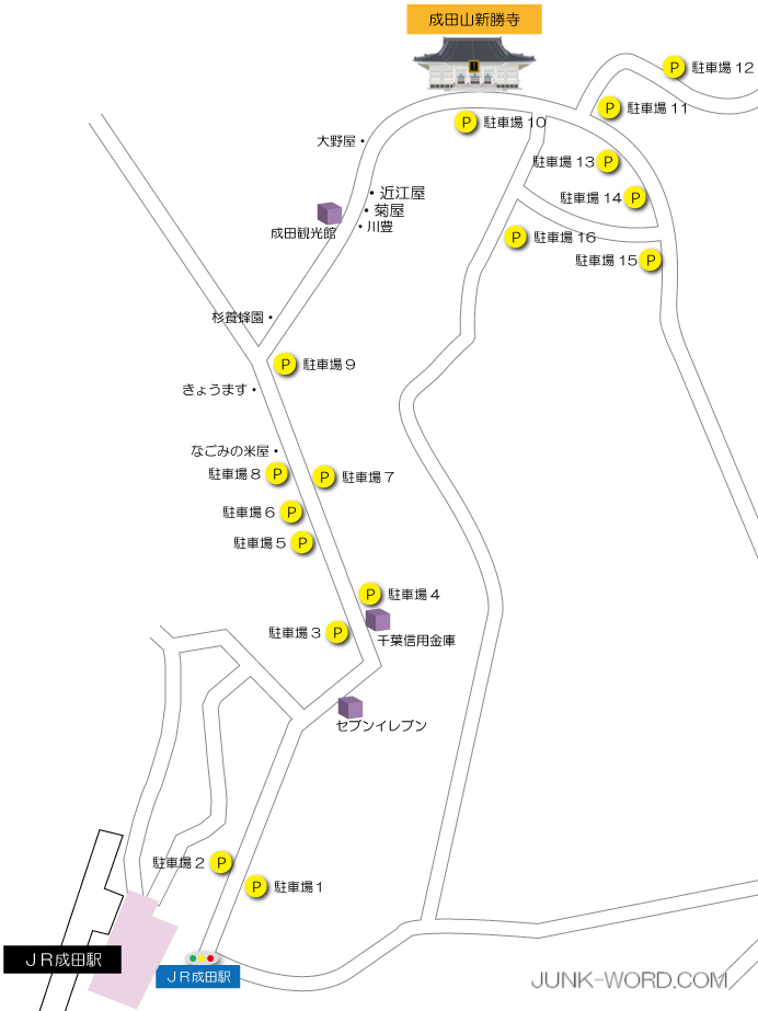 成田山新勝寺周辺駐車場地図